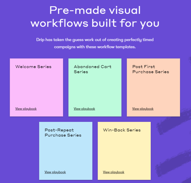 List of pre-made visual workflows from Drip, including a welcome series, abandoned cart series, and more.