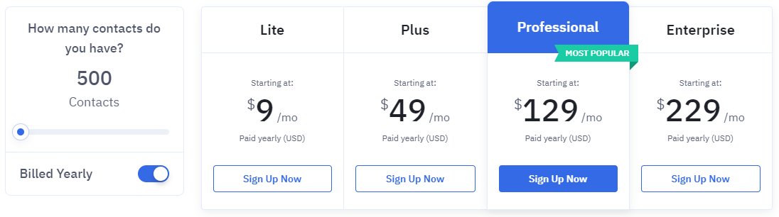 ActiveCampaign's pricing structure, starting at $9 a month.