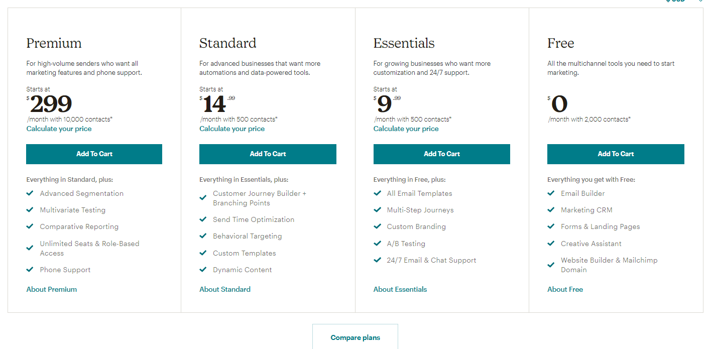 MailChimp's pricing packages, starting at free and going to $299 a month for premium services.