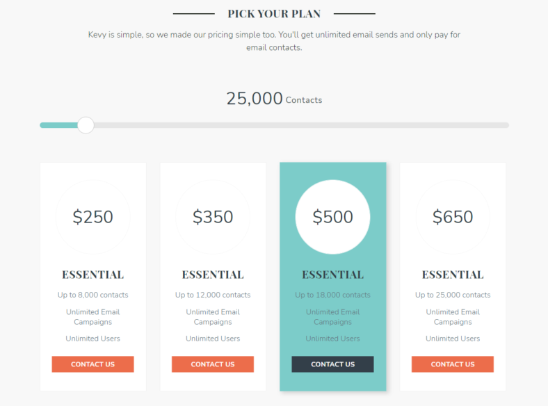 Kevy pricing packages, starting at $250 and running to $650 a month